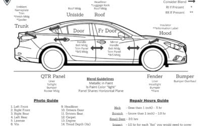 Auto Damage Inspection Guide